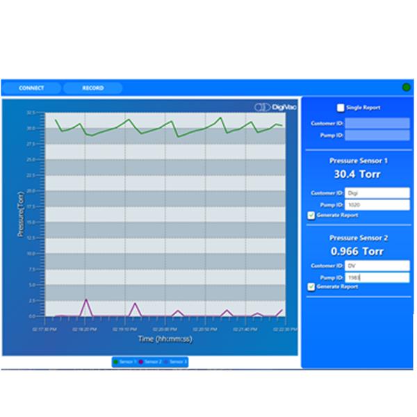 Real Time Graph on DigiVav StrataCapture Softwaree